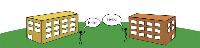 Grafik: Zwei stilisierte Personen stehen einander auf einer Rasenfläche gegenüber. Hinter Ihnen befindet sich jeweils ein Mehrparteienhaus. In einer Sprechblase steht der Text: Hallo! In einer zweiten Sprechblase steht der Text: Hello!